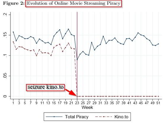evolution-piracy