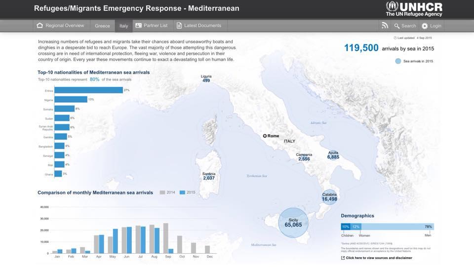 via UNHCR. Clicca sull'immagine per ingrandire.