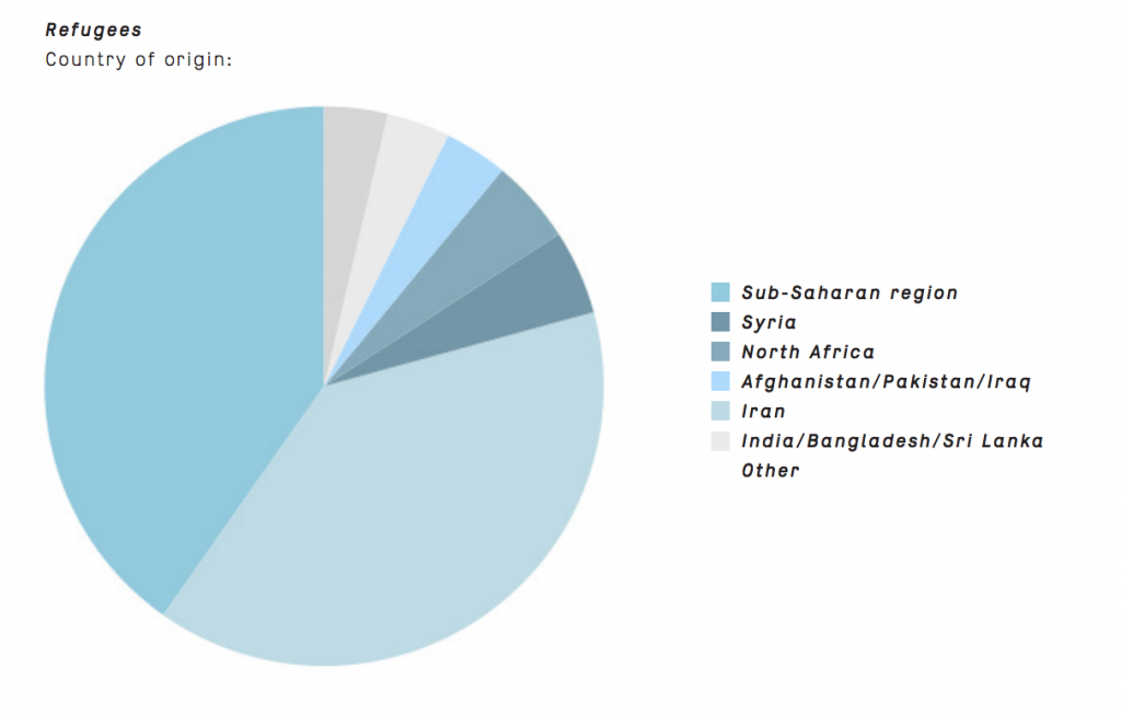 Screen Shot 2015-10-01 at 12.17.55