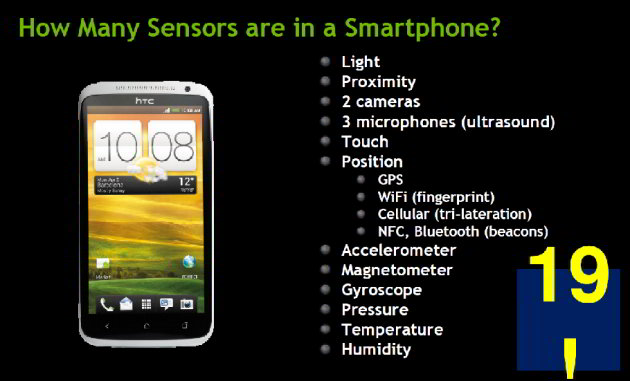 Sensori presenti in uno smartphone
