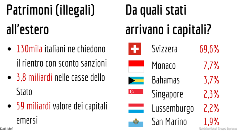 via La Cronaca italiana
