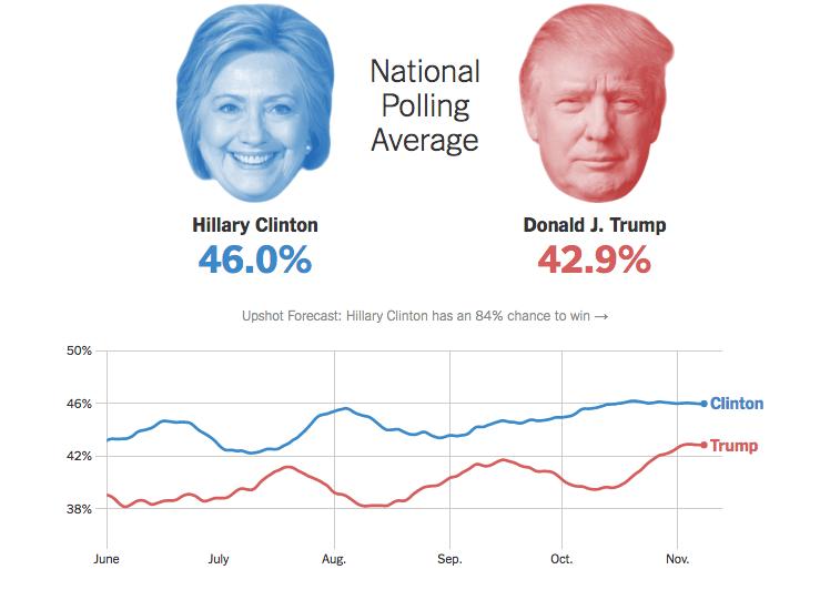 via The New York Times.
