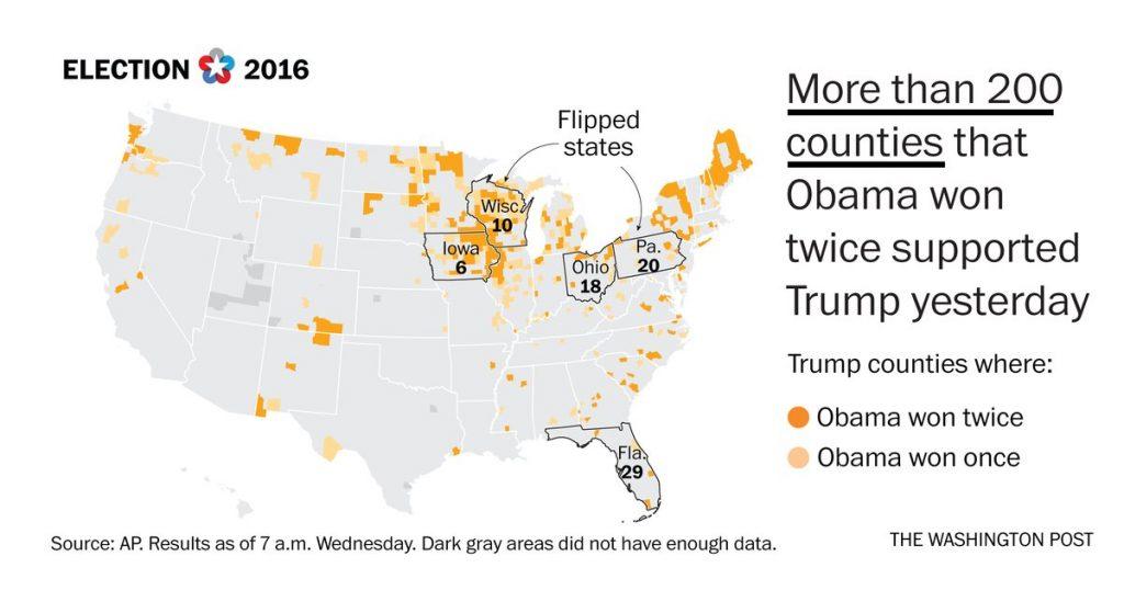 Stati passati da Obama a Trump