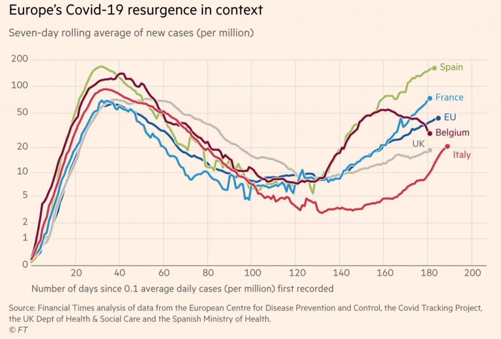 COVID-19, perché abbiamo bisogno di un sistema di tracciamento europeo